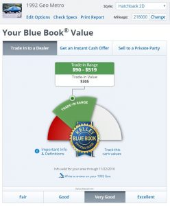 Depressing Kelly Blue Book Value for my Geo Metro